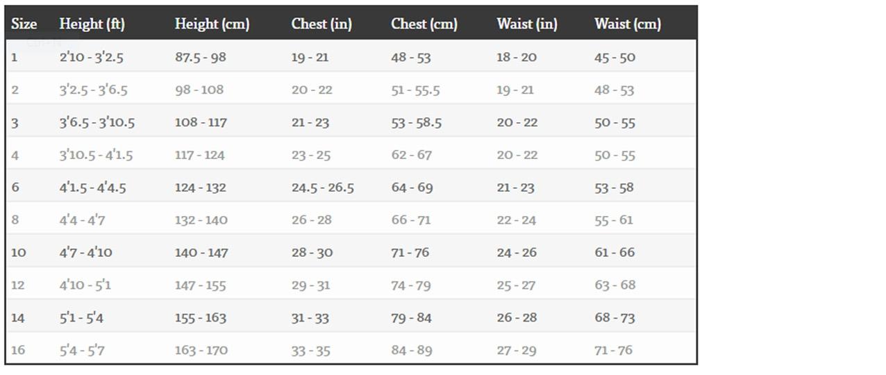 Billabong Kids Wetsuit Size Guide