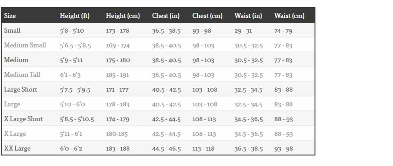 Billabong Wetsuit Review And Size Chart