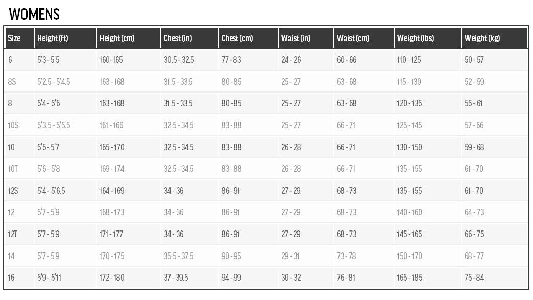 O'Neill Wetsuits Womens Size Chart