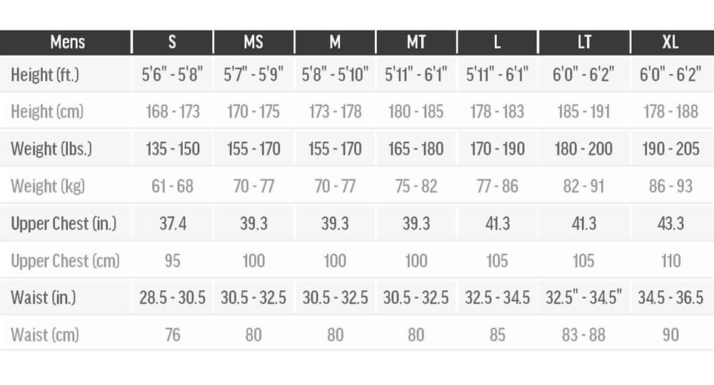 Vissla Wetsuits Size Guide